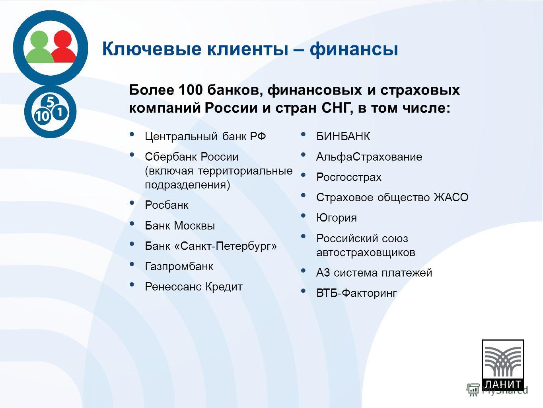 Более 100 банков, финансовых и страховых компаний России и стран СНГ, в том числе: Центральный банк РФ Сбербанк России (включая территориальные подразделения) Росбанк Банк Москвы Банк «Санкт-Петербург» Газпромбанк Ренессанс Кредит БИНБАНК АльфаСтрахо