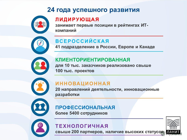 ЛИДИРУЮЩАЯ занимает первые позиции в рейтингах ИТ- компаний ВСЕРОССИЙСКАЯ 41 подразделение в России, Европе и Канаде КЛИЕНТОРИЕНТИРОВАННАЯ для 10 тыс. заказчиков реализовано свыше 100 тыс. проектов ИННОВАЦИОННАЯ 20 направлений деятельности, инновацио