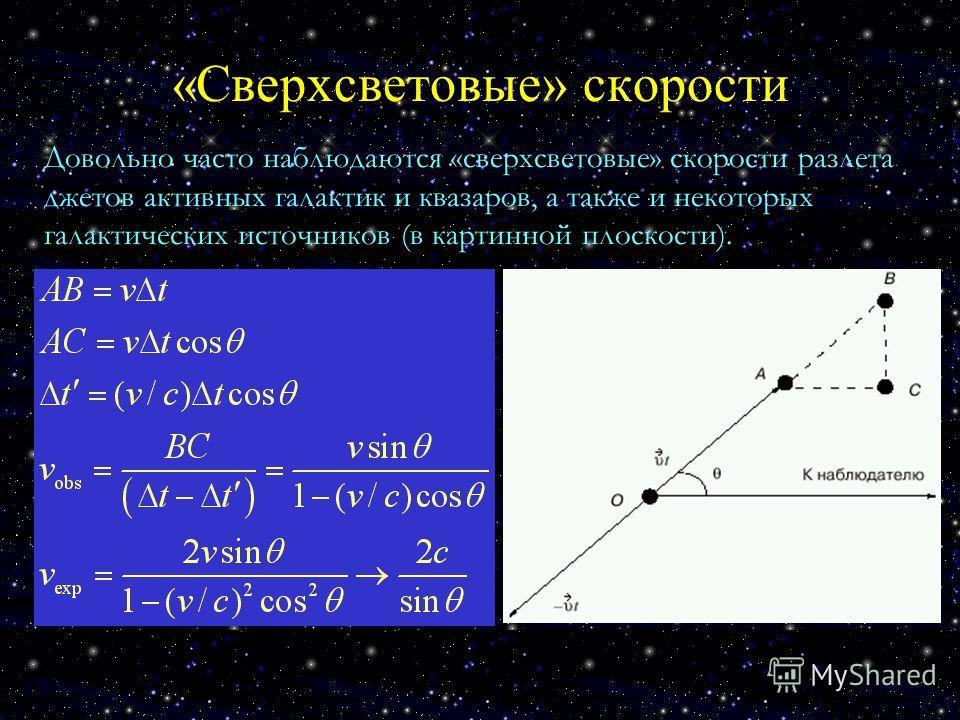 «Сверхсветовые» скорости Довольно часто наблюдаются «сверхсветовые» скорости разлета джетов активных галактик и квазаров, а также и некоторых галактических источников (в картинной плоскости).