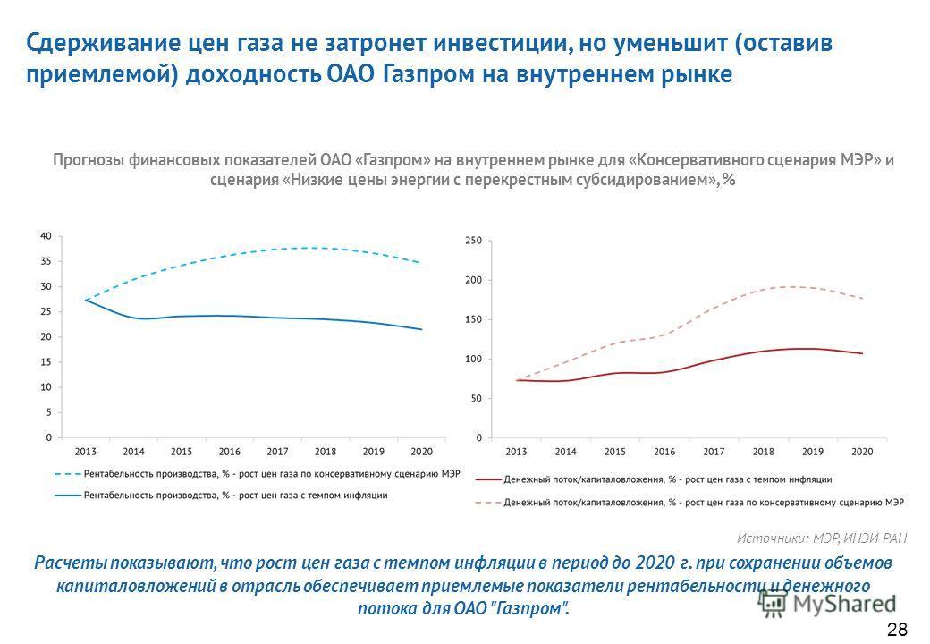 Среднегодовые темпы роста основных макроэкономических показателей Российской Федерации в 2013-2020 гг. для четырех рассматриваемых сценариев, % Результаты расчетов на модельно-информационном комплексе ИНЭИ РАН SCANER Консервативный сценарий МЭР Низки