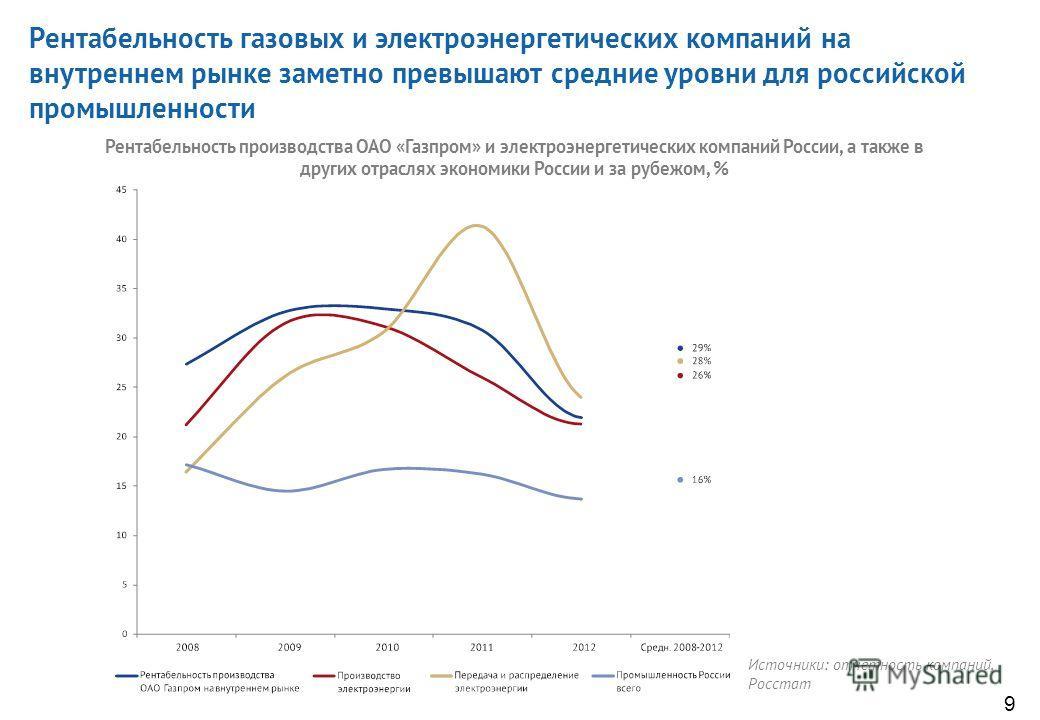 Темпы снижения энерго- и электроёмкости ВВП и темпы роста цен энергоносителей Вызывает сомнение, что дальнейший рост цен приведет к снижению энергоемкости: мешают административные барьеры, высокая стоимость капитала и общий инвестиционный климат в ст