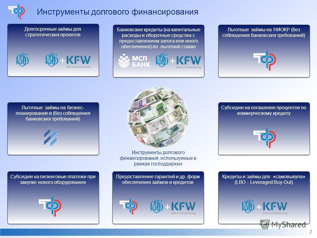 Инструменты долгового финансирования 2 Долгосрочные займы для стратегических проектов Банковские кредиты (на капитальные расходы и оборотные средства с предоставлением залога или иного обеспечения) по льготной ставке Льготные займы на НИОКР (без собл