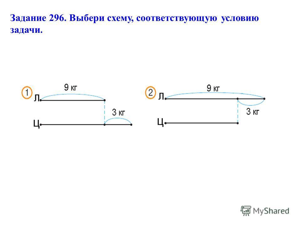 Задание 296. Выбери схему, соответствующую условию задачи.