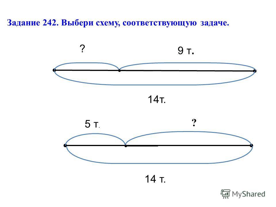 Задание 242. Выбери схему, соответствующую задаче. 5 т. 14 т. ? ? 9 т. 14т.