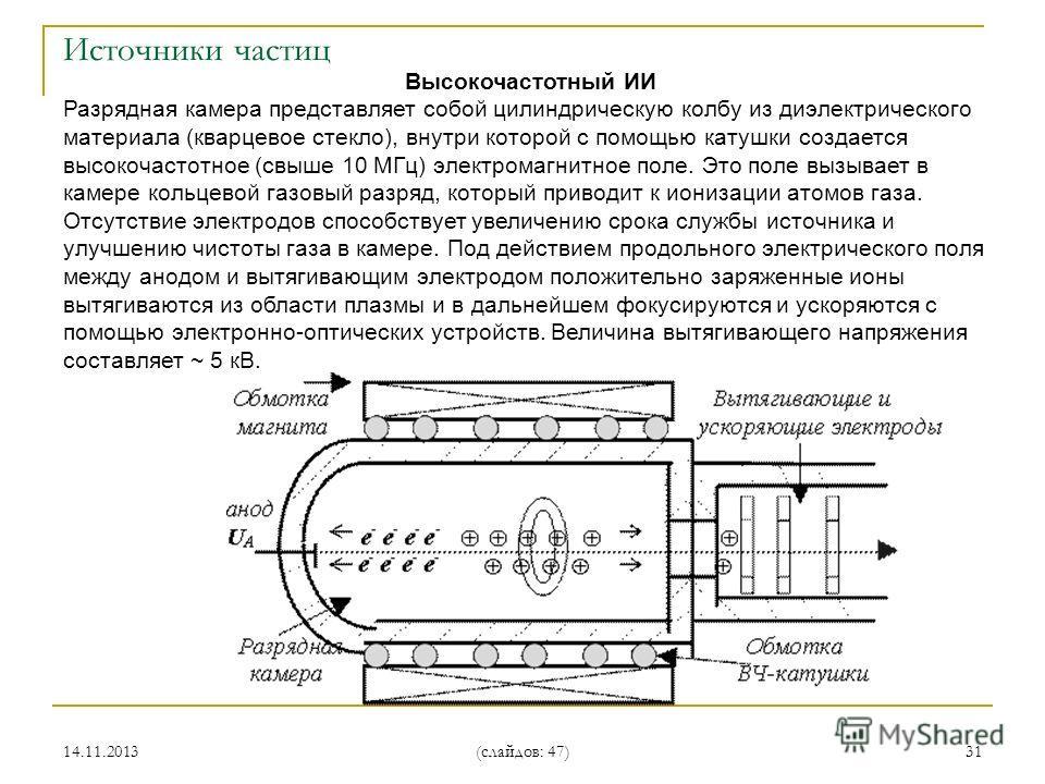 14.11.2013 (слайдов: 47) 31 Высокочастотный ИИ Разрядная камера представляет собой цилиндрическую колбу из диэлектрического материала (кварцевое стекло), внутри которой с помощью катушки создается высокочастотное (свыше 10 МГц) электромагнитное поле.