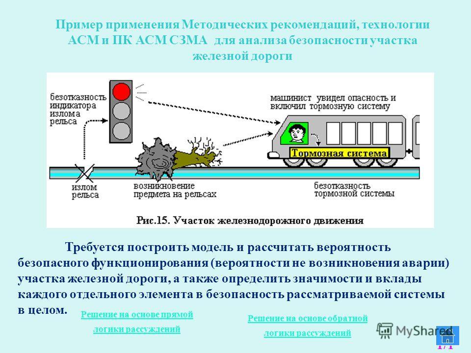 Пример применения Методических рекомендаций, технологии АСМ и ПК АСМ СЗМА для анализа безопасности участка железной дороги Требуется построить модель и рассчитать вероятность безопасного функционирования (вероятности не возникновения аварии) участка