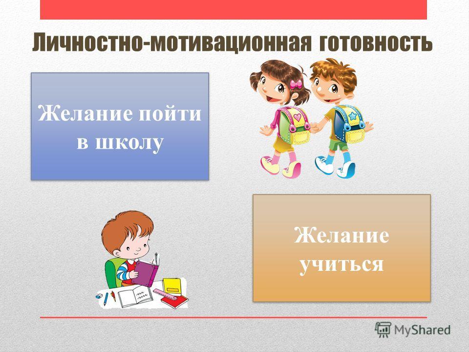 Личностно-мотивационная готовность Желание пойти в школу Желание учиться