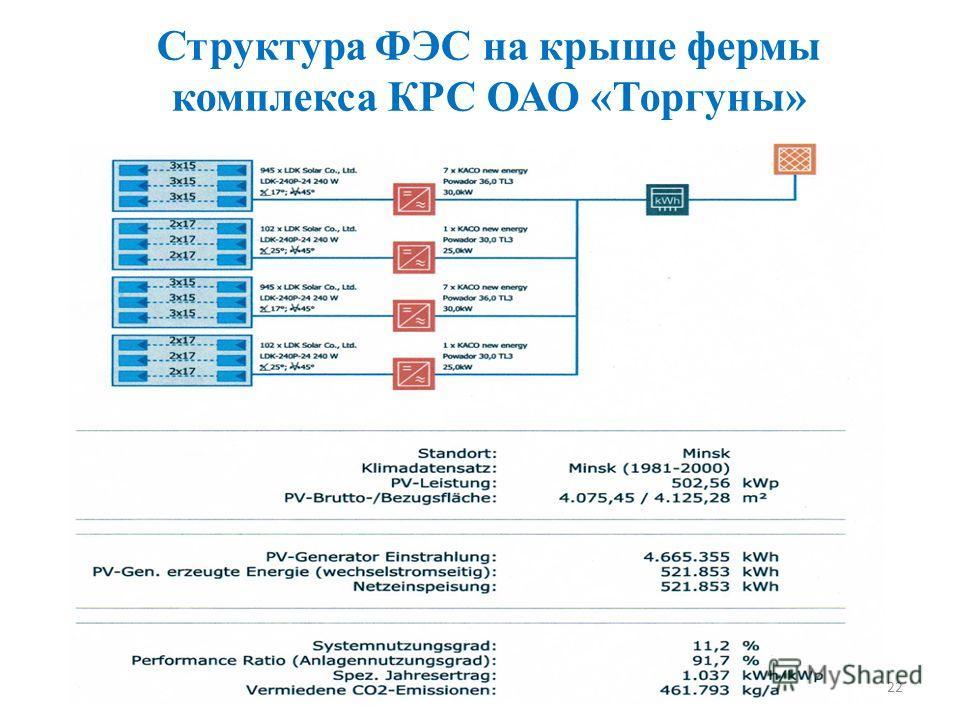 Структура ФЭС на крыше фермы комплекса КРС ОАО «Торгуны» 22
