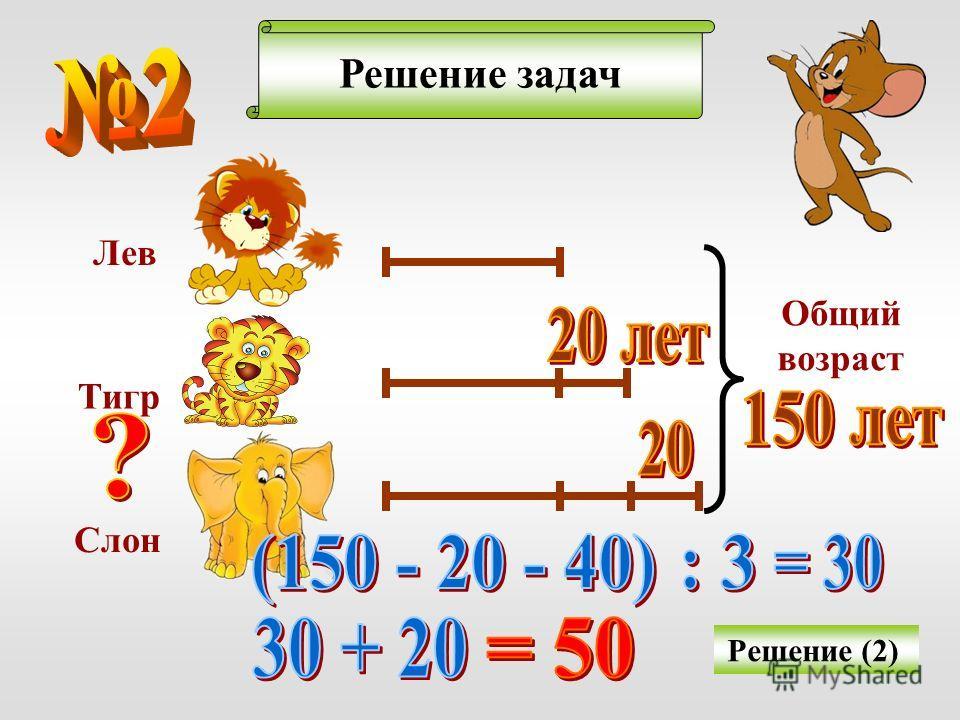 Решение задач Решение (2) Лев Тигр Слон Общий возраст
