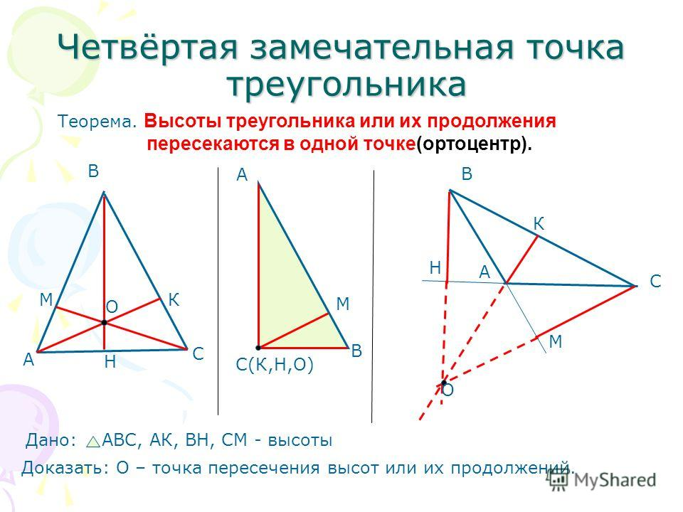 Четвёртая замечательная точка треугольника Теорема. Высоты треугольника или их продолжения пересекаются в одной точке(ортоцентр). Доказать: О – точка пересечения высот или их продолжений. Дано: АВС, АК, ВН, СМ - высоты М А С(К,Н,О) В А В С Н МК О В С