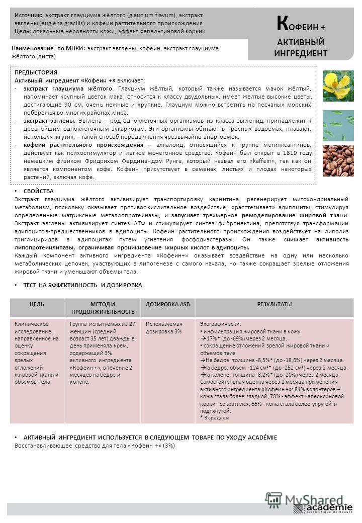 Источник: экстракт глауциума жёлтого (glaucium flavum), экстракт эвглены (euglena gracilis) и кофеин растительного происхождения Цель: локальные неровности кожи, эффект «апельсиновой корки» К ОФЕИН + АКТИВНЫЙ ИНГРЕДИЕНТ Наименование по МНКИ: экстракт