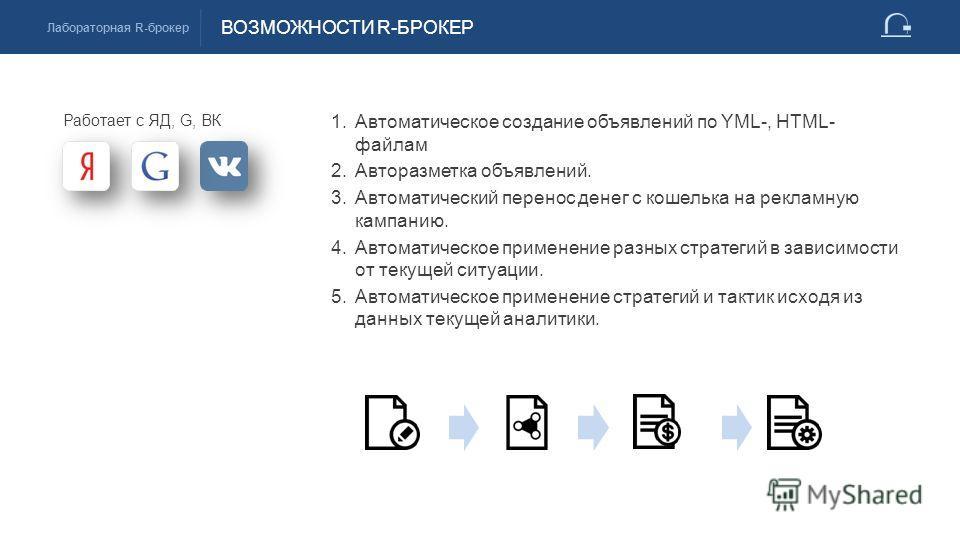 1.Автоматическое создание объявлений по YML-, HTML- файлам 2.Авторазметка объявлений. 3.Автоматический перенос денег с кошелька на рекламную кампанию. 4.Автоматическое применение разных стратегий в зависимости от текущей ситуации. 5.Автоматическое пр