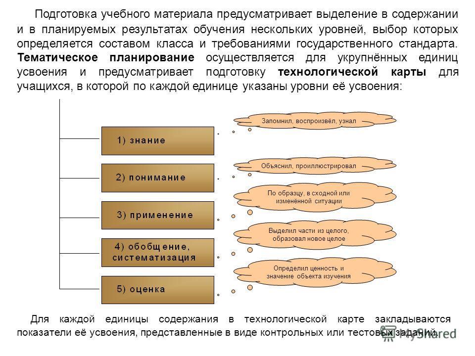 Подготовка учебного материала предусматривает выделение в содержании и в планируемых результатах обучения нескольких уровней, выбор которых определяется составом класса и требованиями государственного стандарта. Тематическое планирование осуществляет