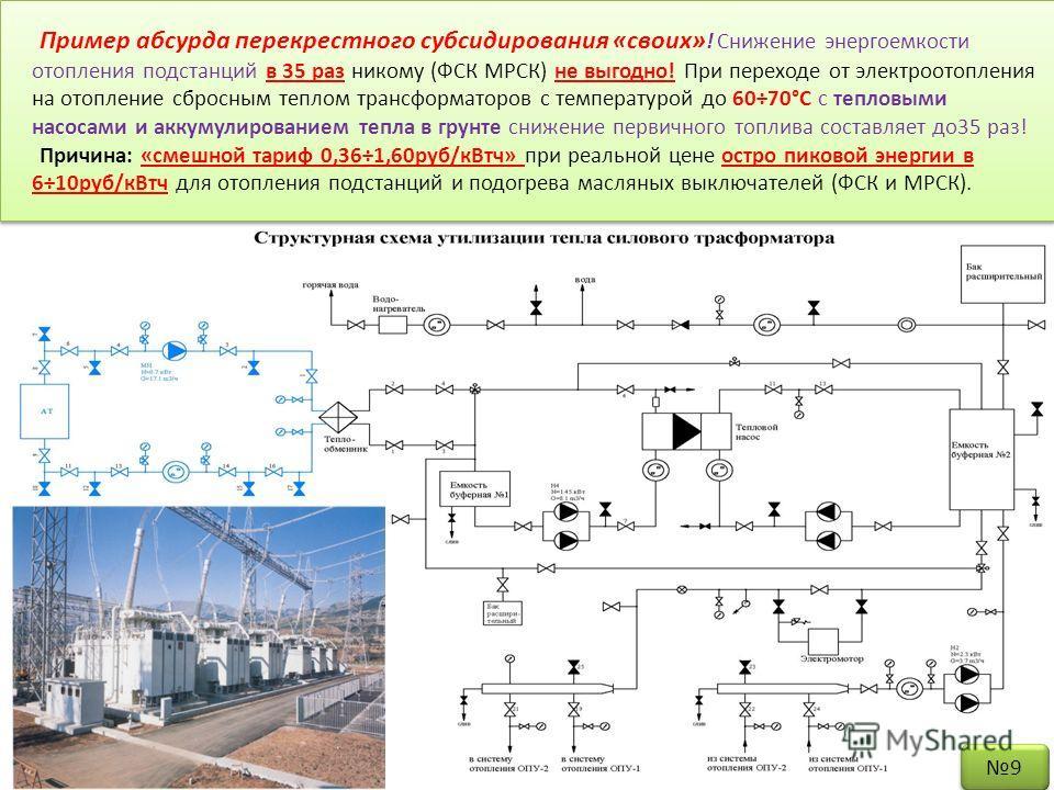 Пример абсурда перекрестного субсидирования «своих» ! Снижение энергоемкости отопления подстанций в 35 раз никому (ФСК МРСК) не выгодно! При переходе от электроотопления на отопление сбросным теплом трансформаторов с температурой до 60÷70°С с тепловы