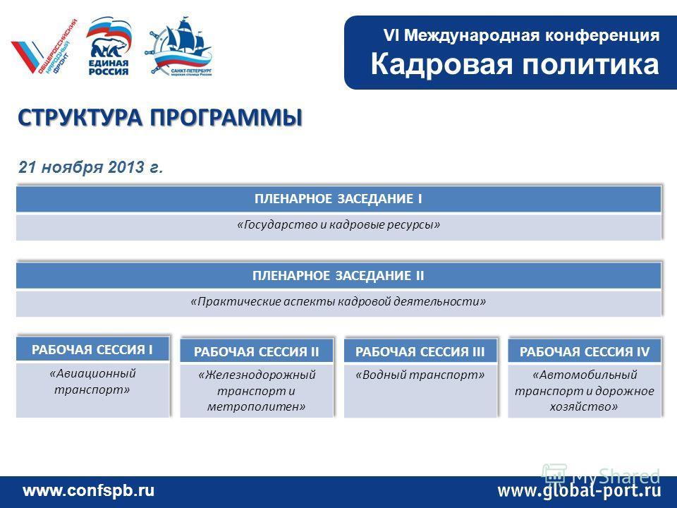 VI Международная конференция Кадровая политика www.confspb.ru СТРУКТУРА ПРОГРАММЫ 21 ноября 2013 г.