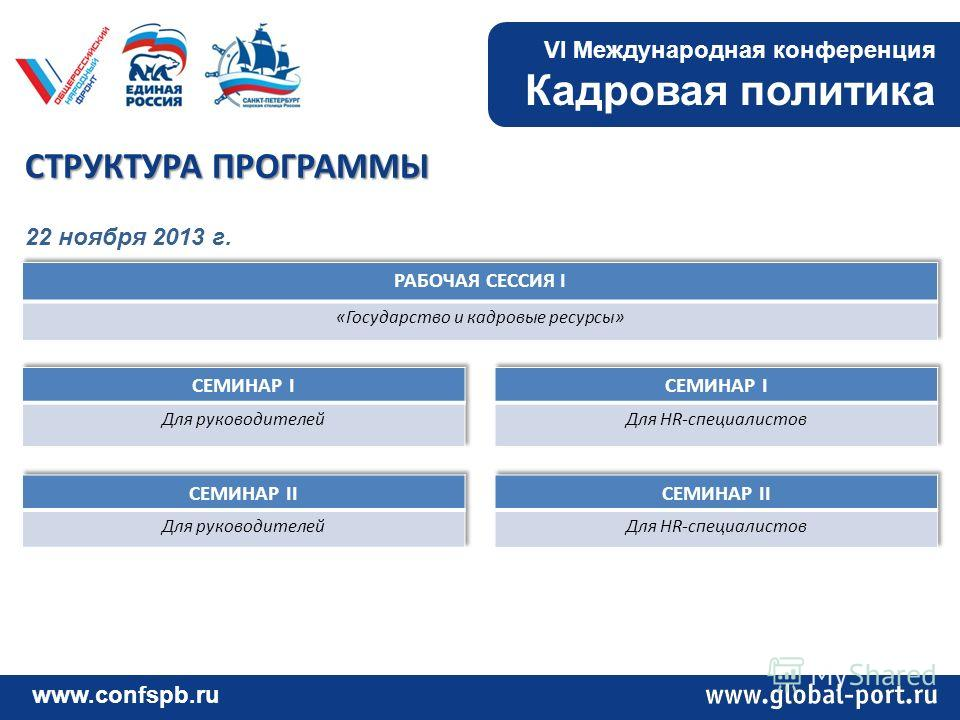 VI Международная конференция Кадровая политика www.confspb.ru СТРУКТУРА ПРОГРАММЫ 22 ноября 2013 г.