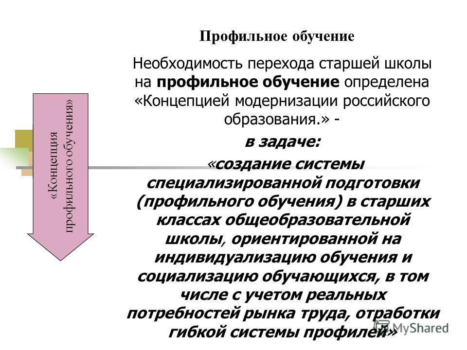 Необходимость перехода старшей школы на профильное обучение определена «Концепцией модернизации российского образования.» - в задаче: «создание системы специализированной подготовки (профильного обучения) в старших классах общеобразовательной школы,