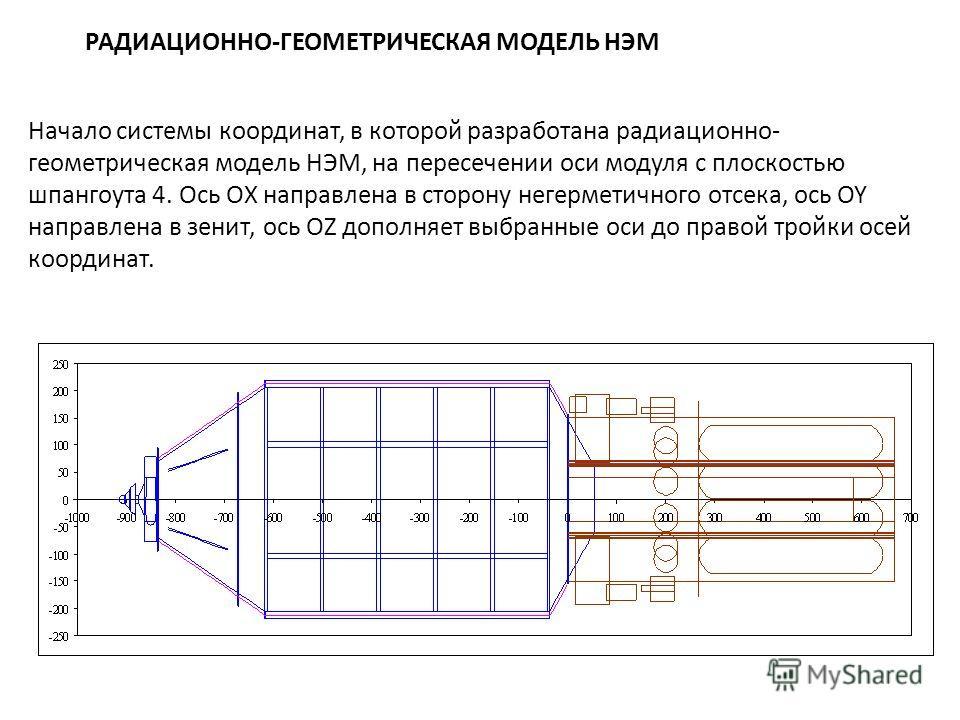 РАДИАЦИОННО-ГЕОМЕТРИЧЕСКАЯ МОДЕЛЬ НЭМ Начало системы координат, в которой разработана радиационно- геометрическая модель НЭМ, на пересечении оси модуля с плоскостью шпангоута 4. Ось ОХ направлена в сторону негерметичного отсека, ось OY направлена в з