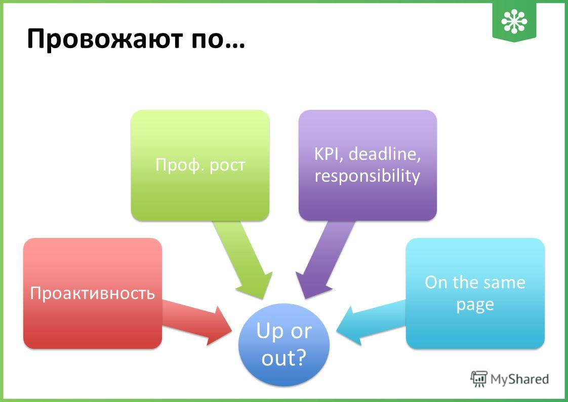 Up or out? ПроактивностьПроф. рост KPI, deadline, responsibility On the same page Провожают по…