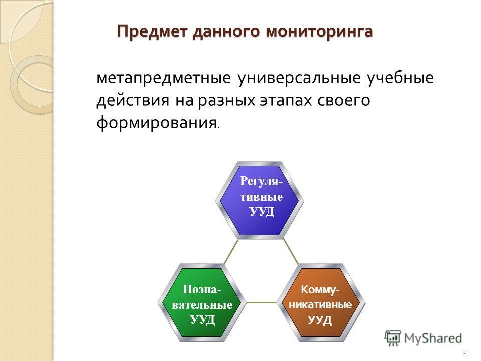 Предмет данного мониторинга метапредметные универсальные учебные действия на разных этапах своего формирования. 5 Регуля- тивные УУД Позна- вательные УУД Комму - никативные УУД