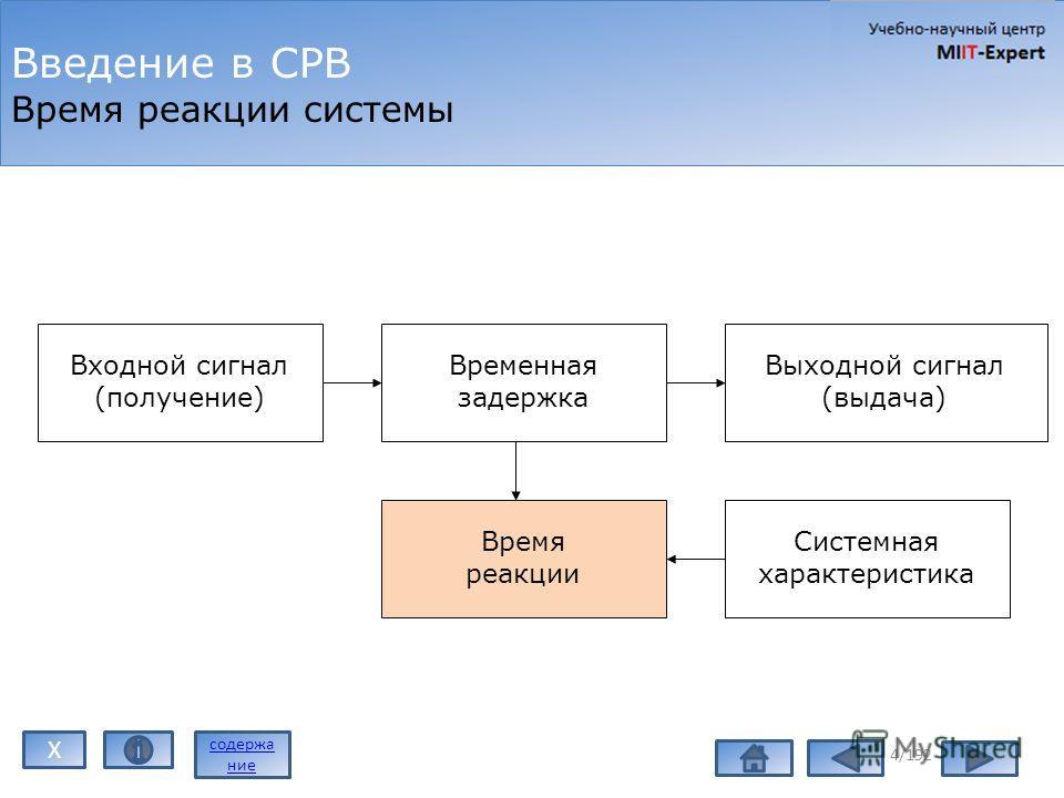 Введение в СРВ Время реакции системы 4/192 Входной сигнал (получение) Временная задержка Выходной сигнал (выдача) Время реакции Системная характеристика содержа ние X