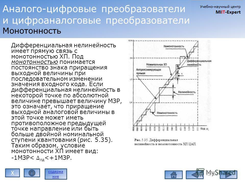 72/192 Аналого-цифровые преобразователи и цифроаналоговые преобразователи Монотонность Рис. 5.35. Дифференциальная нелинейность и немонотонность ХП ЦАП. содержа ние X