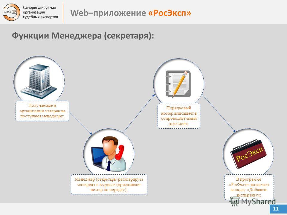 Web–приложение «РосЭксп» 11 Получаемые в организации материалы поступают менеджеру; Порядковый номер вписывает в сопроводительный документ; В программе «РосЭксп» нажимает вкладку «Добавить экспертизу»; Менеджер (секретарь) регистрирует материал в жур