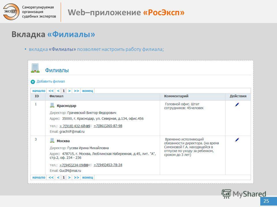 Web–приложение «РосЭксп» 25 Вкладка «Филиалы» вкладка «Филиалы» позволяет настроить работу филиала;