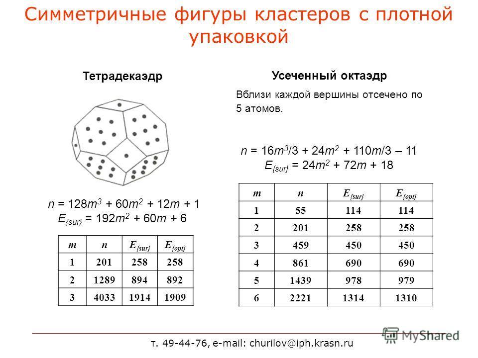 т. 49-44-76, e-mail: churilov@iph.krasn.ru Симметричные фигуры кластеров с плотной упаковкой Тетрадекаэдр n = 128m 3 + 60m 2 + 12m + 1 E {sur} = 192m 2 + 60m + 6 mnE {sur} E {opt} 1201258 21289894892 3403319141909 Усеченный октаэдр Вблизи каждой верш