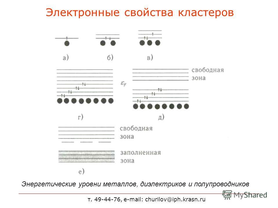т. 49-44-76, e-mail: churilov@iph.krasn.ru Электронные свойства кластеров Энергетические уровни металлов, диэлектриков и полупроводников