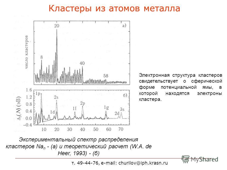 т. 49-44-76, e-mail: churilov@iph.krasn.ru Кластеры из атомов металла Экспериментальный спектр распределения кластеров Na n - (а) и теоретический расчет (W.A. de Heer, 1993) - (б) Электронная структура кластеров свидетельствует о сферической форме по
