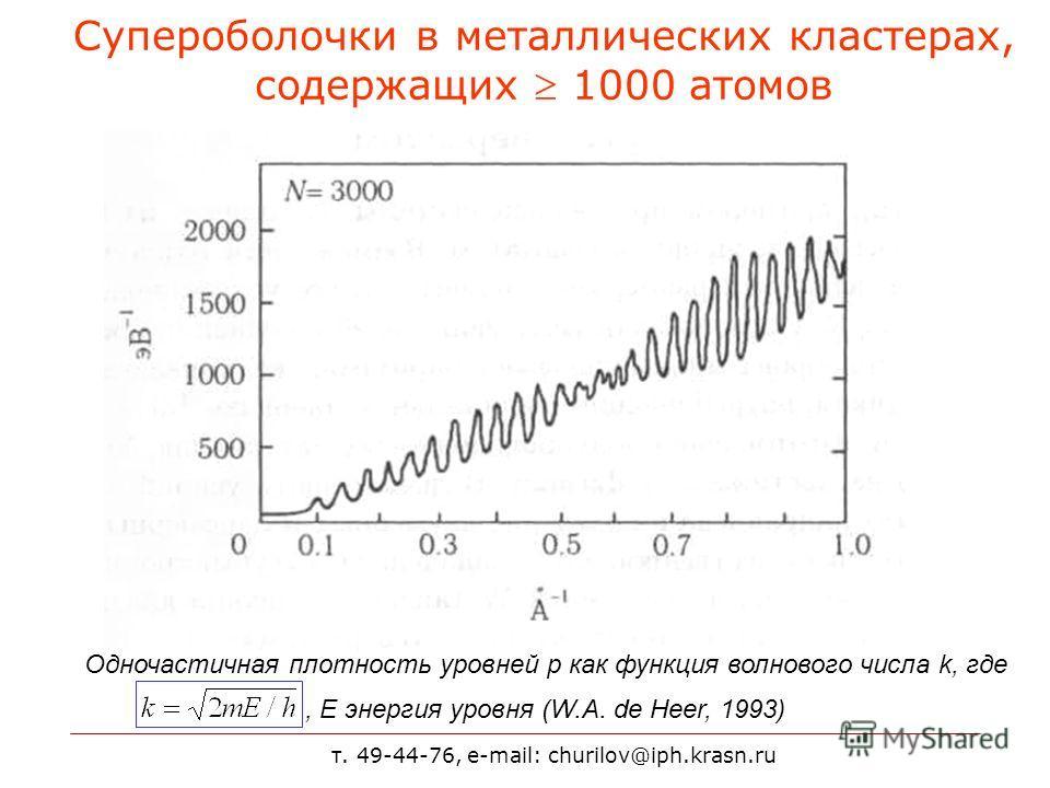 т. 49-44-76, e-mail: churilov@iph.krasn.ru Супероболочки в металлических кластерах, содержащих 1000 атомов Одночастичная плотность уровней р как функция волнового числа k, где, Е энергия уровня (W.A. de Heer, 1993)