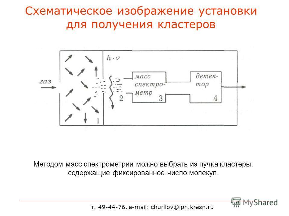 т. 49-44-76, e-mail: churilov@iph.krasn.ru Схематическое изображение установки для получения кластеров Методом масс спектрометрии можно выбрать из пучка кластеры, содержащие фиксированное число молекул.
