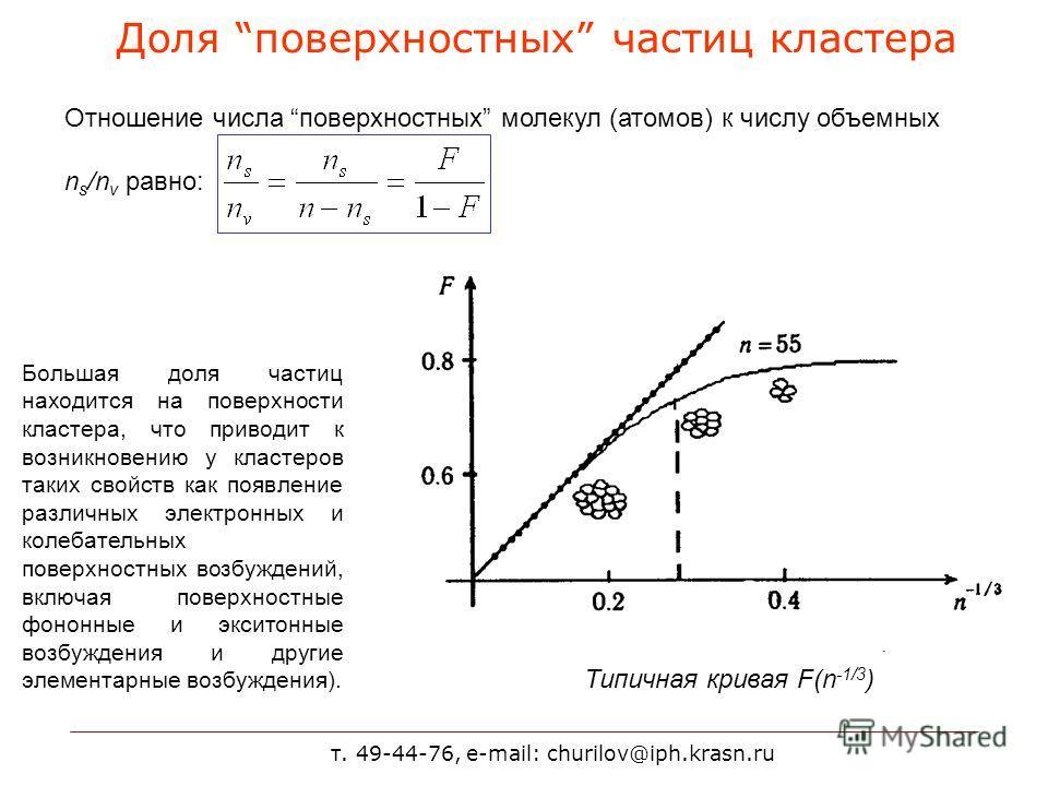 т. 49-44-76, e-mail: churilov@iph.krasn.ru Доля поверхностных частиц кластера Отношение числа поверхностных молекул (атомов) к числу объемных n s /n v равно: Большая доля частиц находится на поверхности кластера, что приводит к возникновению у класте