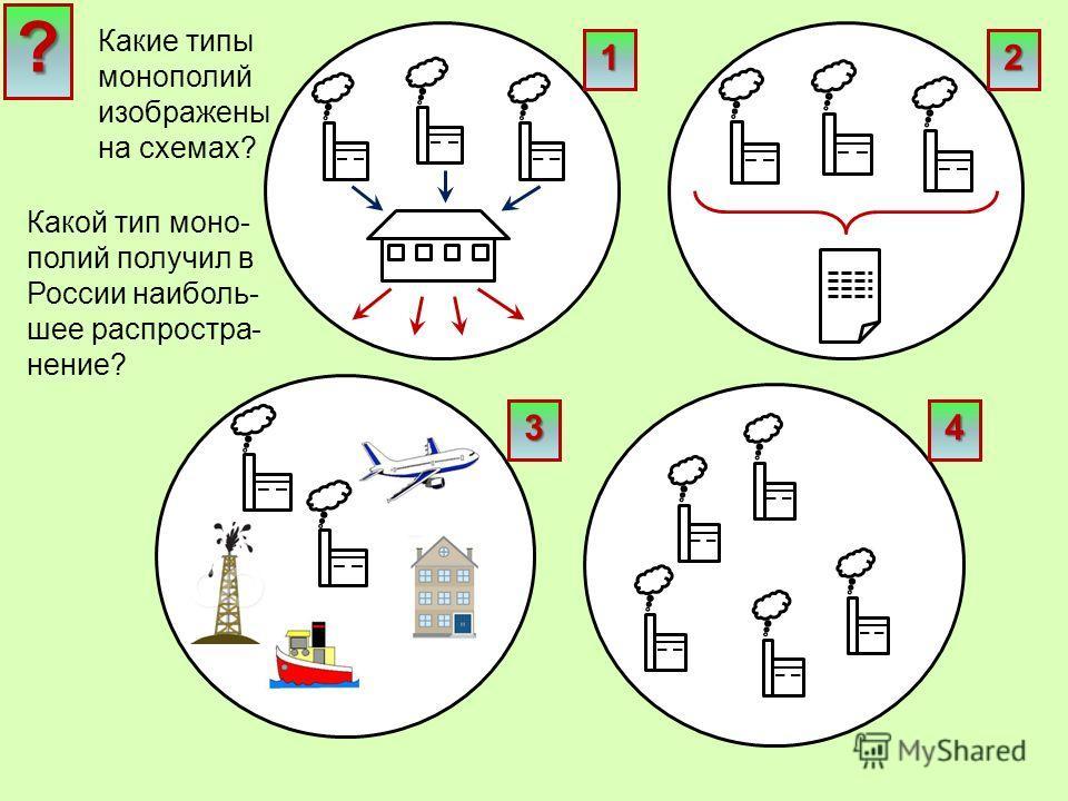 Какие типы монополий изображены на схемах? 4 12 3 Какой тип моно- полий получил в России наиболь- шее распростра- нение? ?