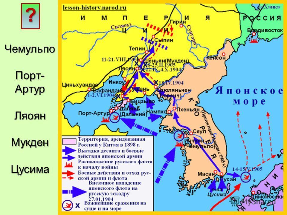 Ix класс русско японская война