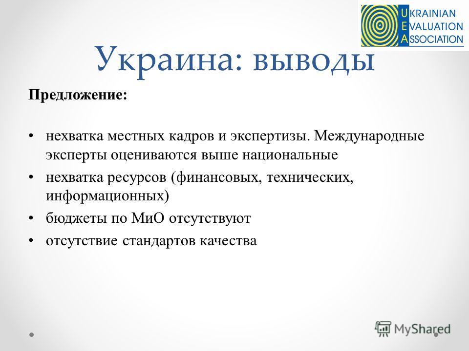 Украина: выводы Предложение: нехватка местных кадров и экспертизы. Международные эксперты оцениваются выше национальные нехватка ресурсов (финансовых, технических, информационных) бюджеты по МиО отсутствуют отсутствие стандартов качества