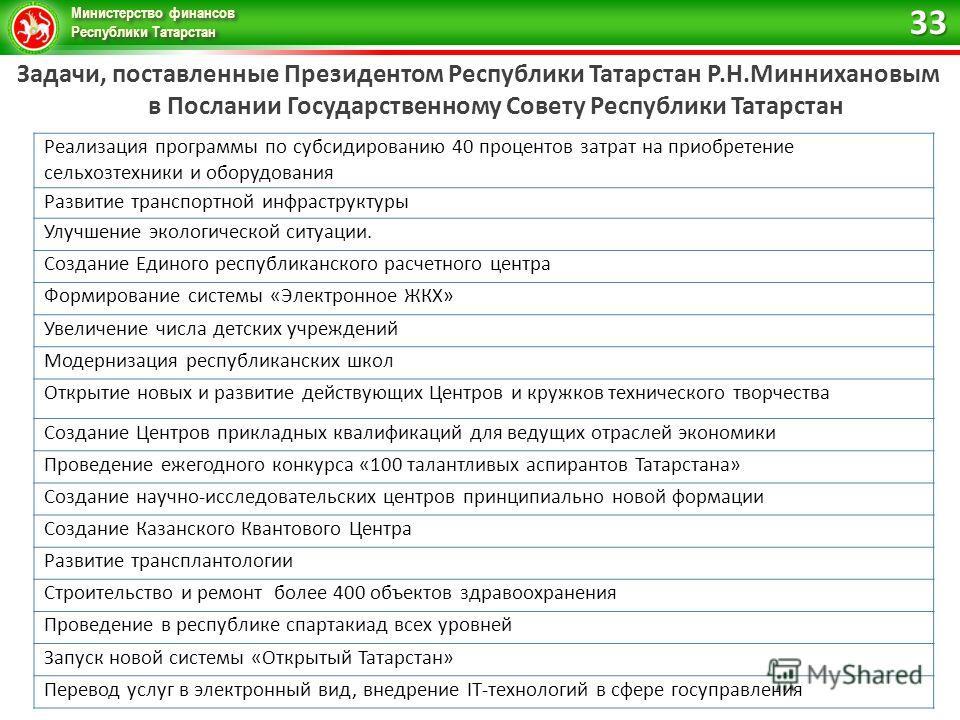 Министерство финансов Республики Татарстан Реализация программы по субсидированию 40 процентов затрат на приобретение сельхозтехники и оборудования Развитие транспортной инфраструктуры Улучшение экологической ситуации. Создание Единого республиканско