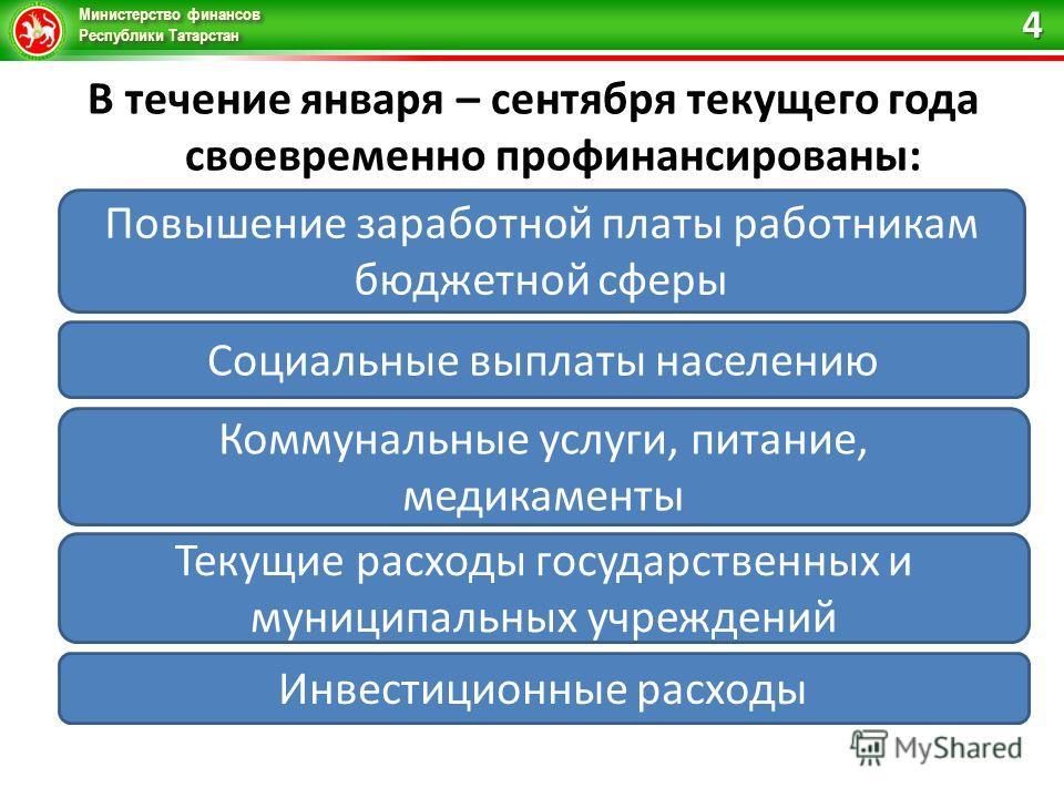 Министерство финансов Республики Татарстан В течение января – сентября текущего года своевременно профинансированы: Повышение заработной платы работникам бюджетной сферы Социальные выплаты населению Коммунальные услуги, питание, медикаменты Текущие р