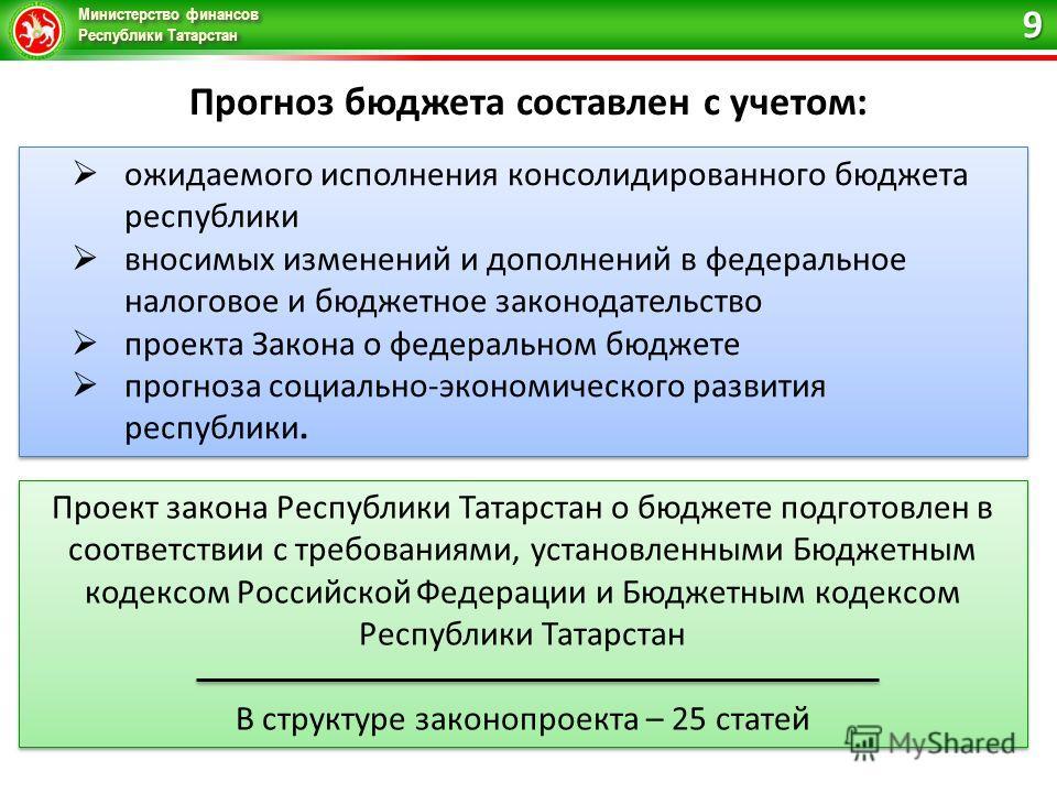 Министерство финансов Республики Татарстан Прогноз бюджета составлен с учетом: ожидаемого исполнения консолидированного бюджета республики вносимых изменений и дополнений в федеральное налоговое и бюджетное законодательство проекта Закона о федеральн