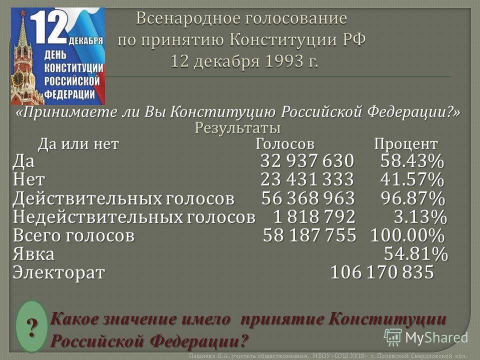 « Принимаете ли Вы Конституцию Российской Федерации ?» Результаты Да или нет Голосов Процент Да или нет Голосов Процент Да 32 937 630 58.43% Нет 23 431 333 41.57% Действительных голосов 56 368 963 96.87% Недействительных голосов 1 818 792 3.13% Всего
