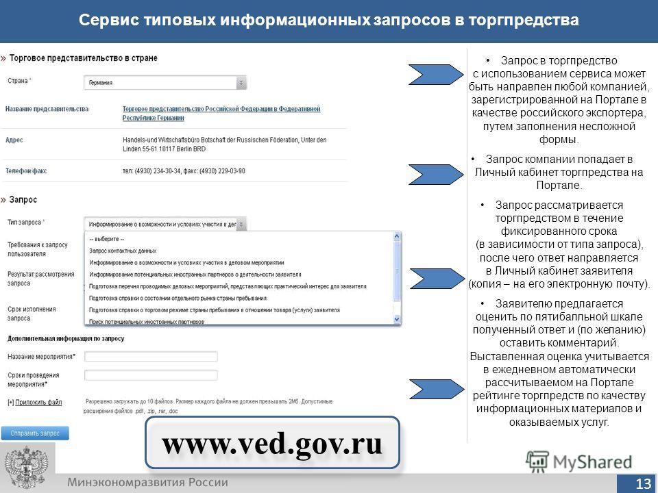13 Сервис типовых информационных запросов в торгпредства Запрос в торгпредство с использованием сервиса может быть направлен любой компанией, зарегистрированной на Портале в качестве российского экспортера, путем заполнения несложной формы. Запрос ко