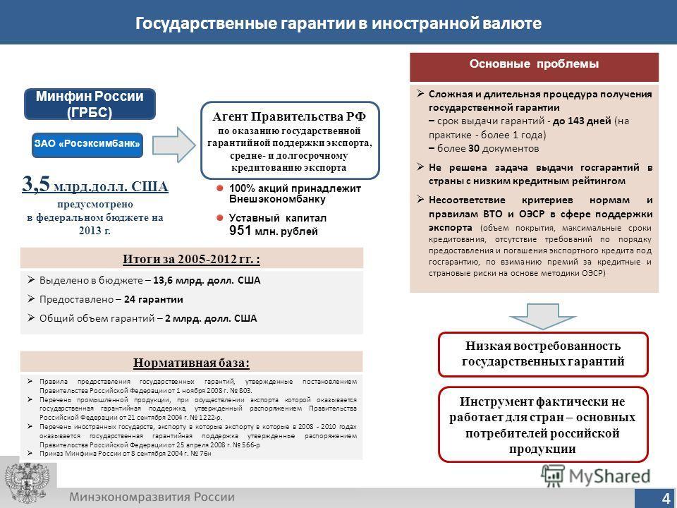 4 100% акций принадлежит Внешэкономбанку Уставный капитал 951 млн. рублей Государственные гарантии в иностранной валюте Агент Правительства РФ по оказанию государственной гарантийной поддержки экспорта, средне- и долгосрочному кредитованию экспорта О
