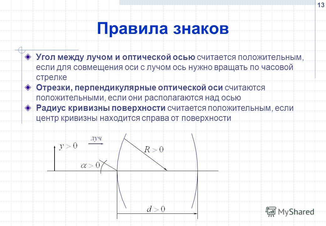 13 Правила знаков Угол между лучом и оптической осью считается положительным, если для совмещения оси с лучом ось нужно вращать по часовой стрелке луч Отрезки, перпендикулярные оптической оси считаются положительными, если они располагаются над осью