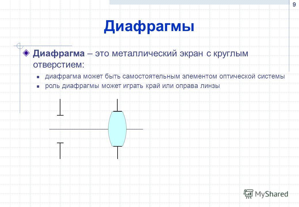 9 Диафрагмы Диафрагма – это металлический экран с круглым отверстием: диафрагма может быть самостоятельным элементом оптической системы роль диафрагмы может играть край или оправа линзы