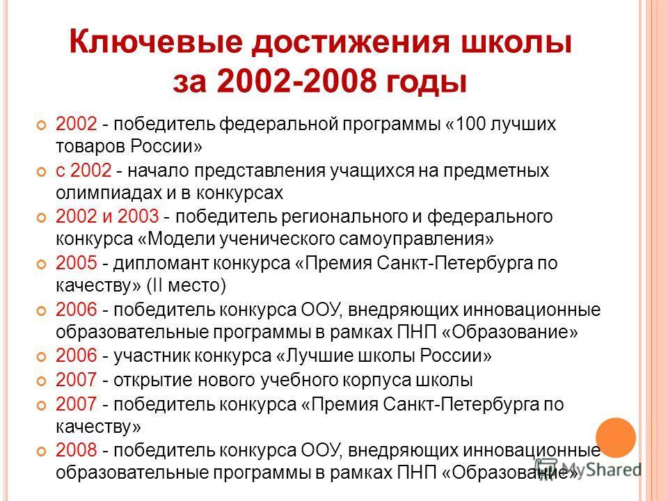 Ключевые достижения школы за 2002-2008 годы 2002 - победитель федеральной программы «100 лучших товаров России» с 2002 - начало представления учащихся на предметных олимпиадах и в конкурсах 2002 и 2003 - победитель регионального и федерального конкур