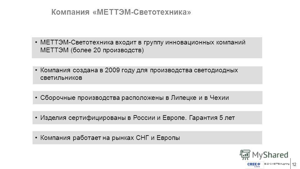 Светодиодные светильники www.mettemlighting.ru ООО «МЕТТЭМ-Светотехника» - российские разработки и производство универсальныеуличныепромышленные