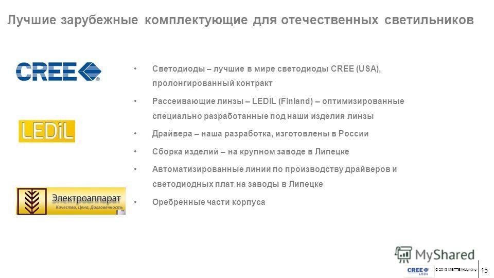 14 © 2013 METTEM-Lighting Лучшие отечественные разработки «МЕТТЭМ-Светотехника» для российского рынка Меттэм-Светотехника ведет НИОКР начиная с 2008 года Разработку светодиодных светильников ведут 7 высококлассных инженеров Разработано более 20 разно
