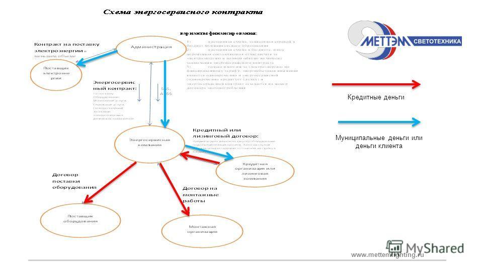 www.mettemlighting.ru