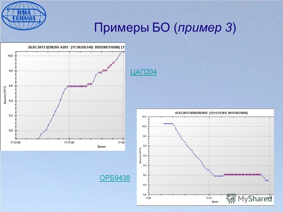 Примеры БО (пример 3) ЦАП204 ОРБ9438